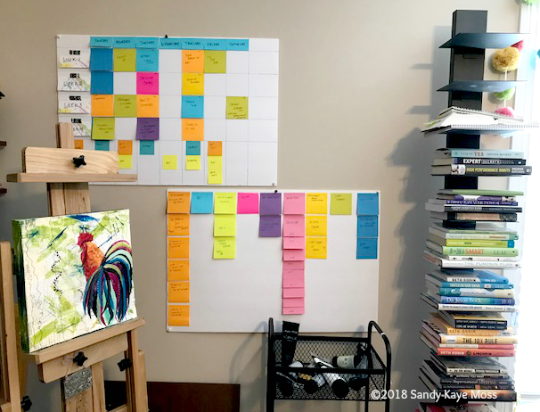 Organizing an art studio, blog, life and all things in general requires a bit of planning.